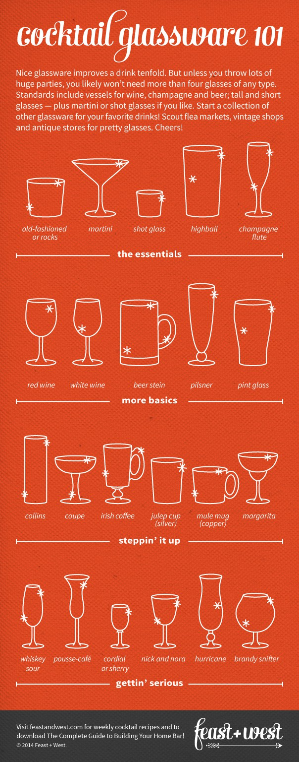 Cocktail Glassware Infographic // Feast + West